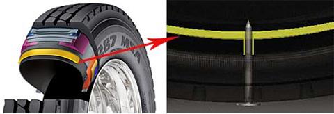 pneu-goodyear-duraseal explication du système anti crevaison