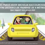 voiture jaune avec pneus hiver michelin sur une route hivernale