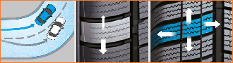 hankook-tires-winter-icept-evo2-blocs-epaules