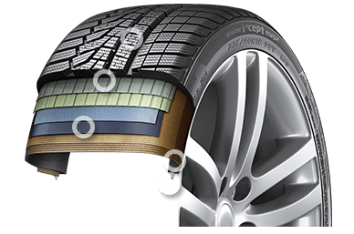 hankook-tires-winter-icept-structure-pneu