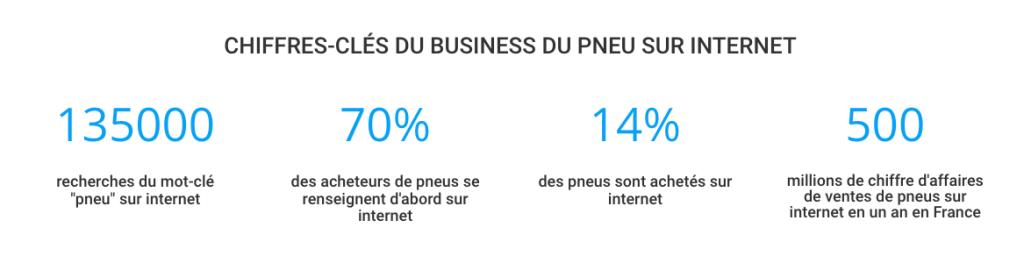 chiffres-business-du-pneu-france