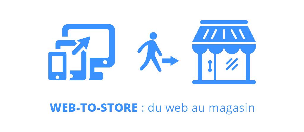 web-to-store-attirer-des-clients-en-magasin copie